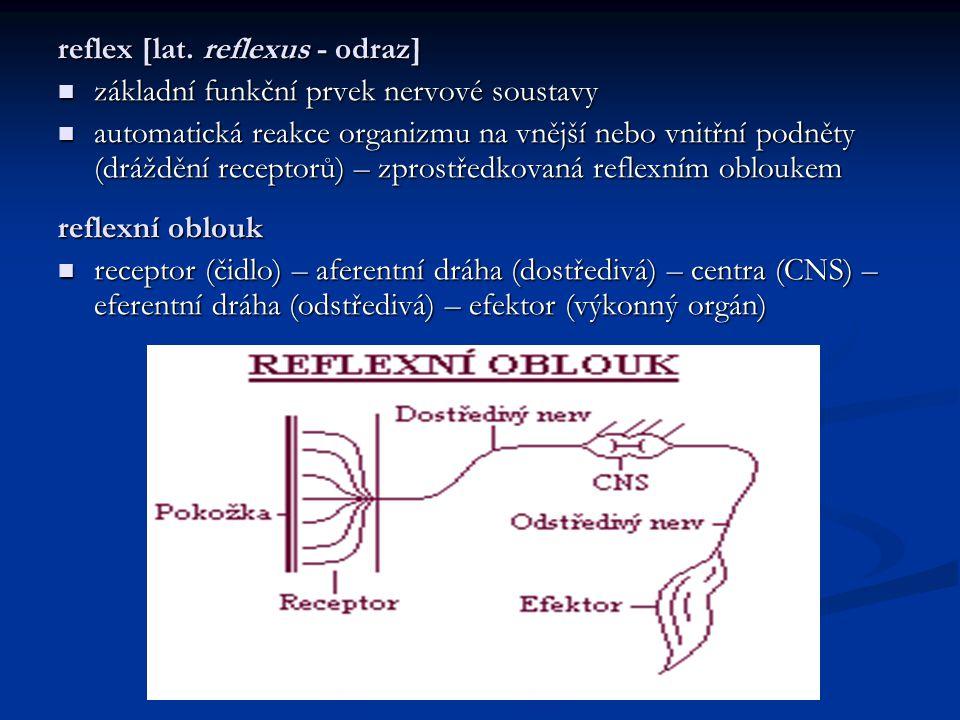 reflex [lat. reflexus - odraz]